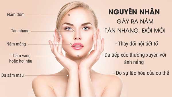 Phan_Biet_Nam_Da,_Tan_Nhang_Va_Doi_Moi_Va_Cach_Dieu_Tri?