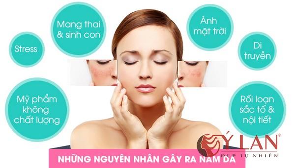 phan-loai-nam-va-cach-dieu-tri-1-copy