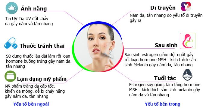 doi-pho-voi-tan-nhang-co-kho-khong-2