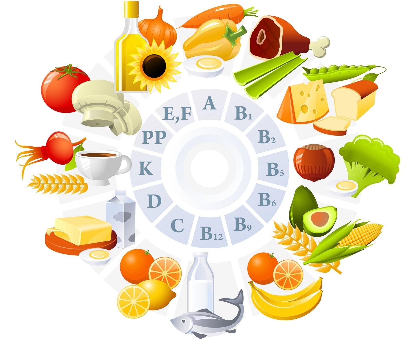 bo-sung-vitamin