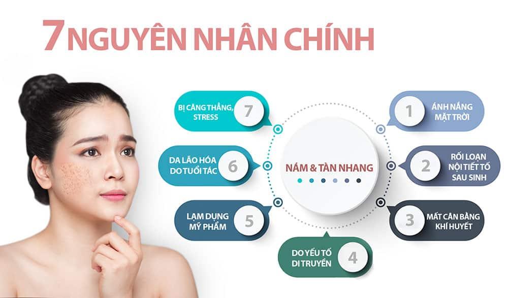 Thuốc trị nám mặt nào hiệu quả nhất hiện nay? Bác sĩ trực tiếp giải đáp