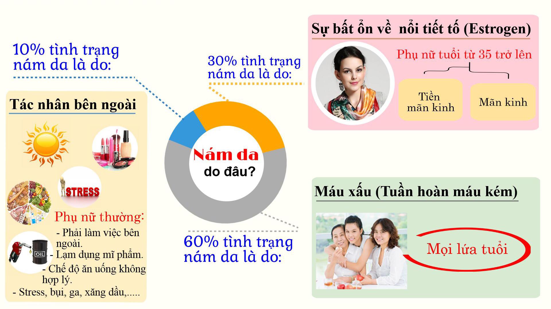 Nam_da_o_tuoi_trung_nien_co_de_dieu_tri_khong?_Vi_sao?
